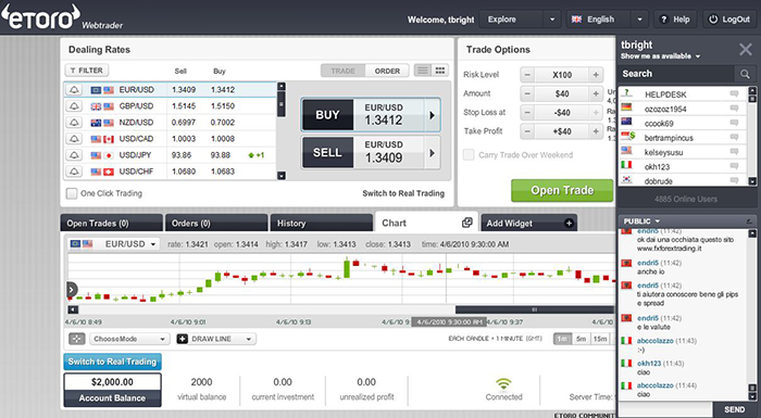Trading deposito minimo 50 euro